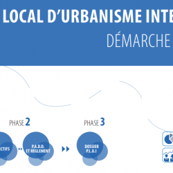 PLUi - Plan Local d'Urbanisme Intercommunal